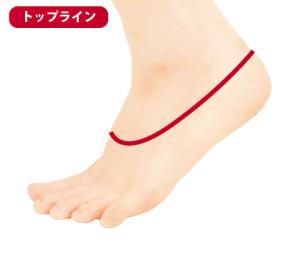 靴の土踏まず部分とアーチラインが合っているか確認しましょう